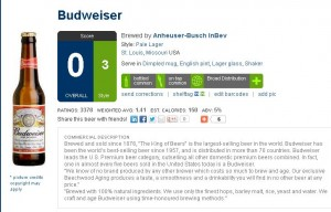 Budweiser Rating