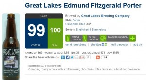 Great Lakes Edmund Fitzgerald Rating
